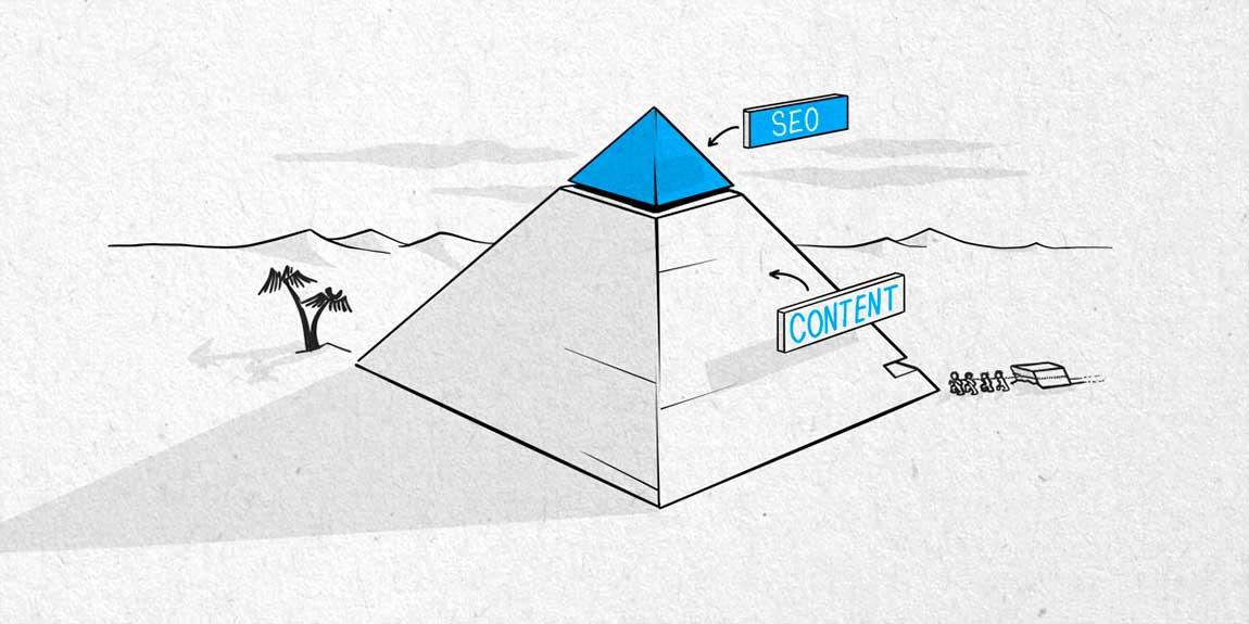 Content als Grundlage für SEO, dargestellt anhand einer Pyramide
