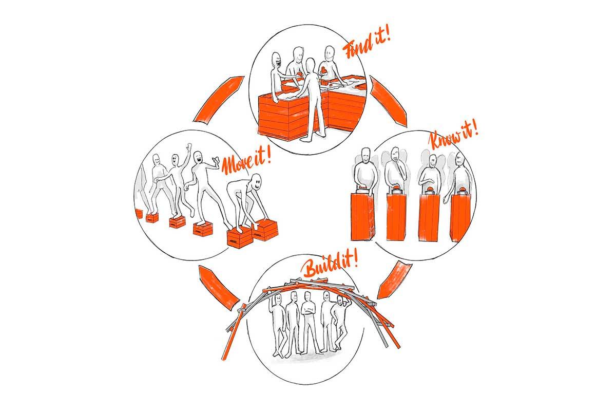Illustration eines Teams, das zusammenarbeitet.